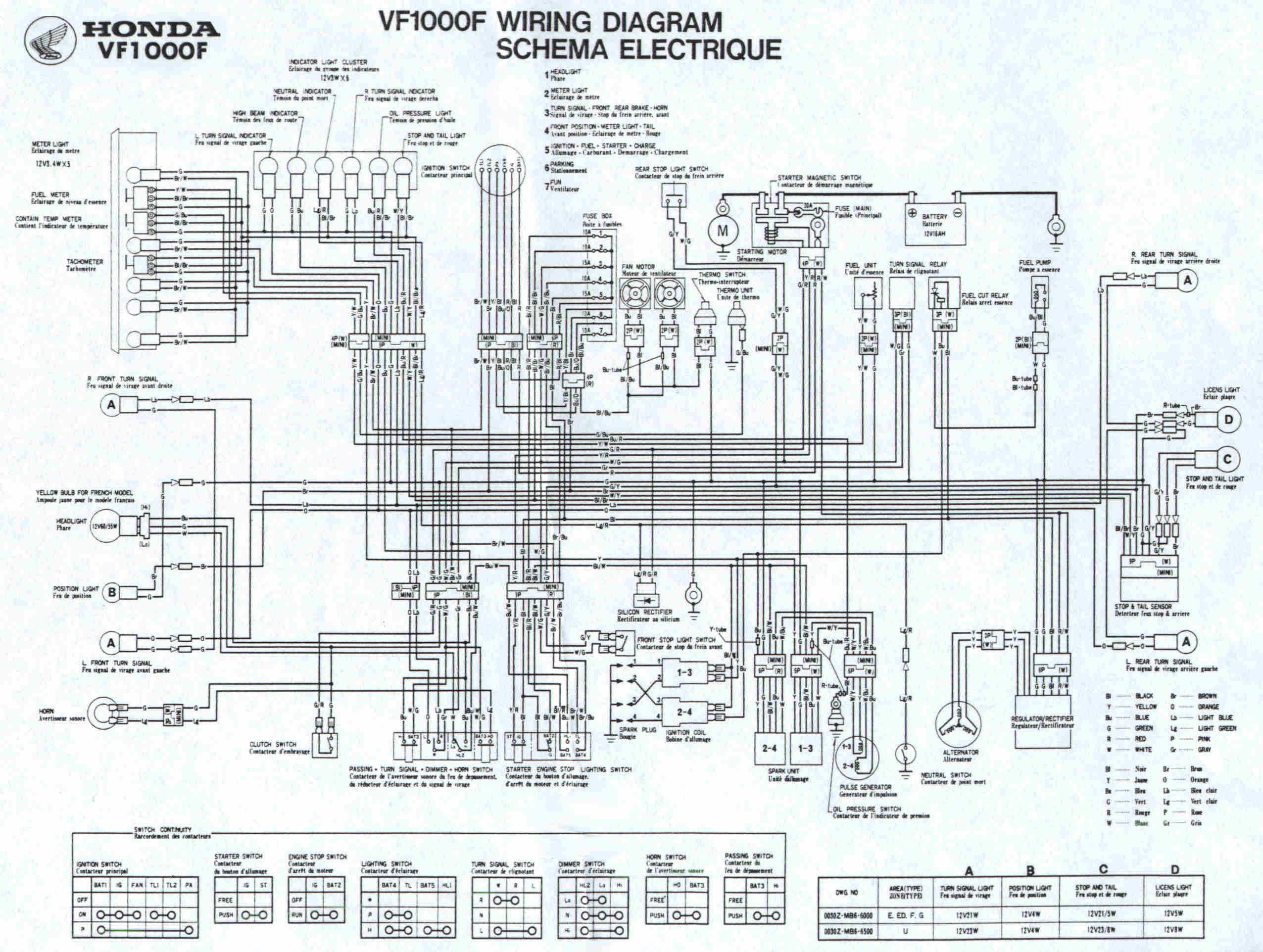 honda blackbird wiring diagram mc