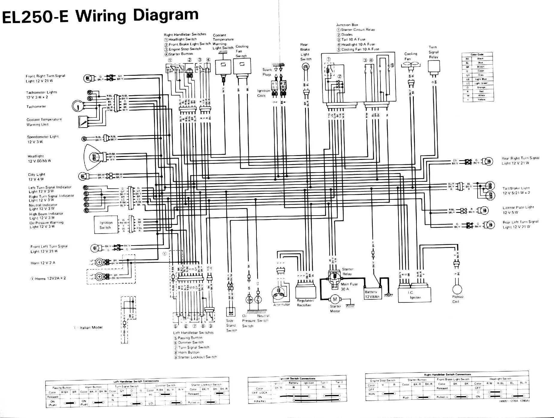 Manuali Di Manutenzione Motoon Kawasaki Ninja 250 Ignition Wiring Diagram