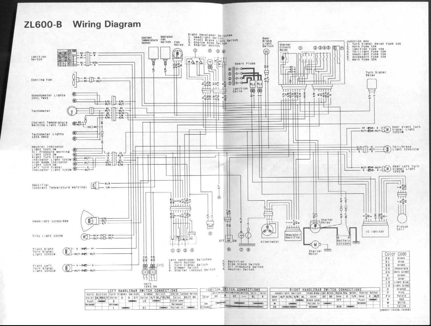 1995 bayou 220 wiring diagrams 1995 manual repair wiring and engine kawasaki 1500 wiring diagram